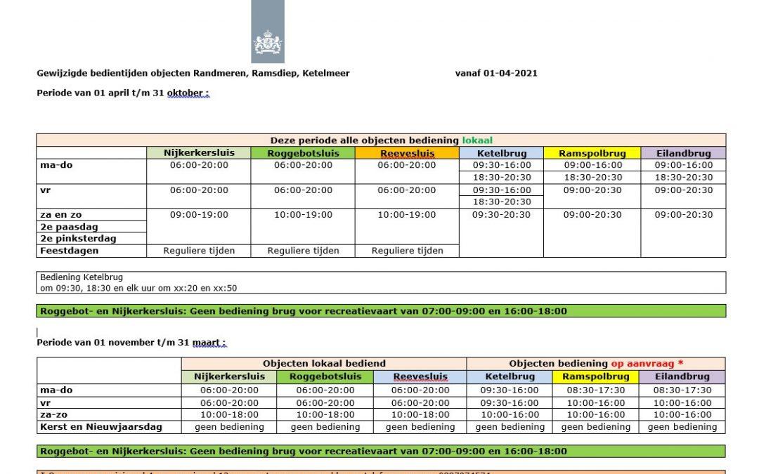 Wijziging bedieningstijden o.a. Ketelbrug m.i.v. 1 april 2021
